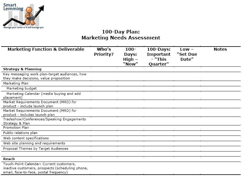 100 Day Plan Template Needs assessment Template