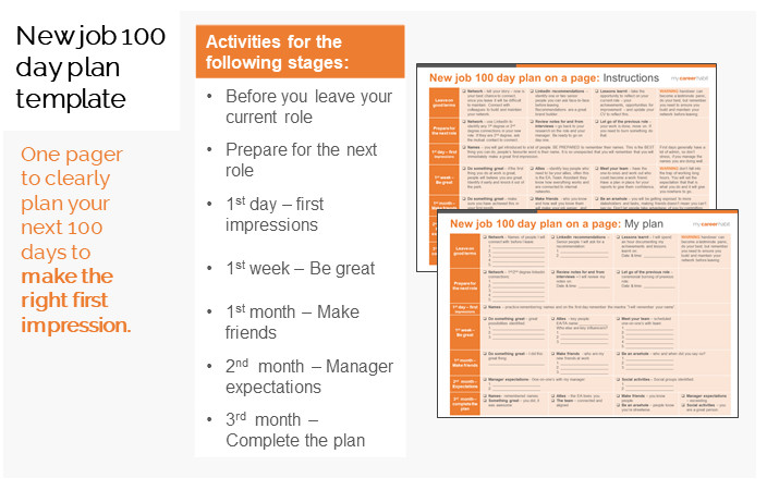 100 Day Planning Template New Job 100 Day Plan Template Make A Great First Impression