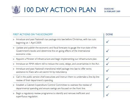 100 Day Planning Template the First 100 Days – Kiwiblog