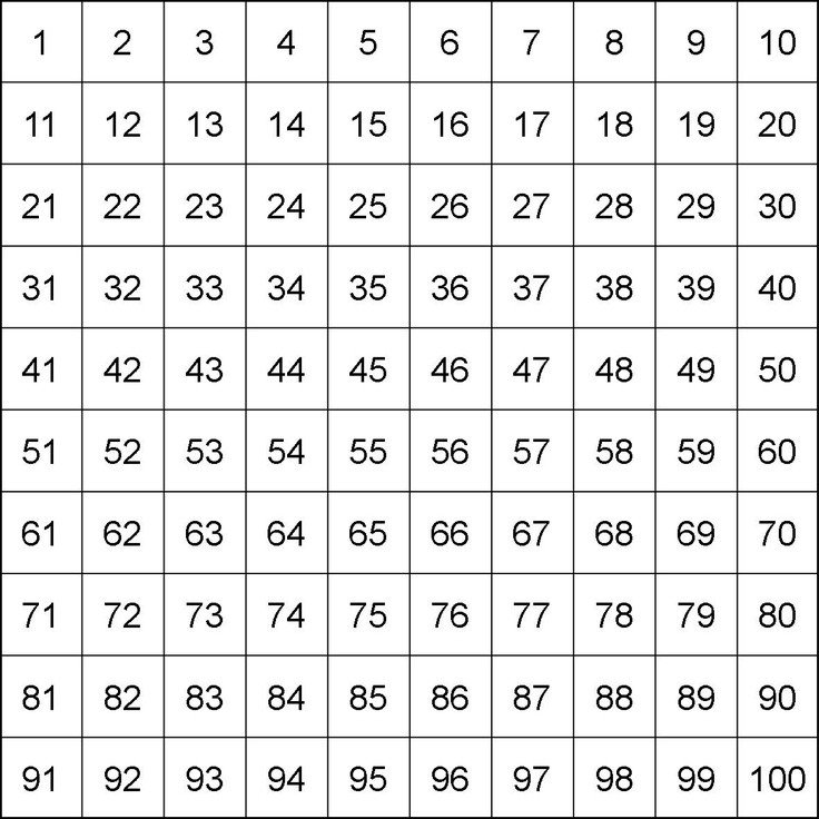 100 Square Raffle Board 7 Best Of Printable 100 Square Grid Grid with 100