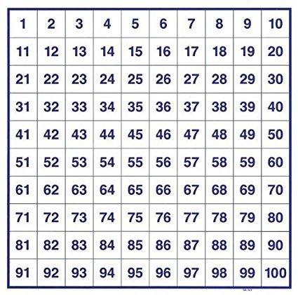 100 Square Raffle Board Especialidad Escuela 1 100 Número Consejo Conjunto 10 3