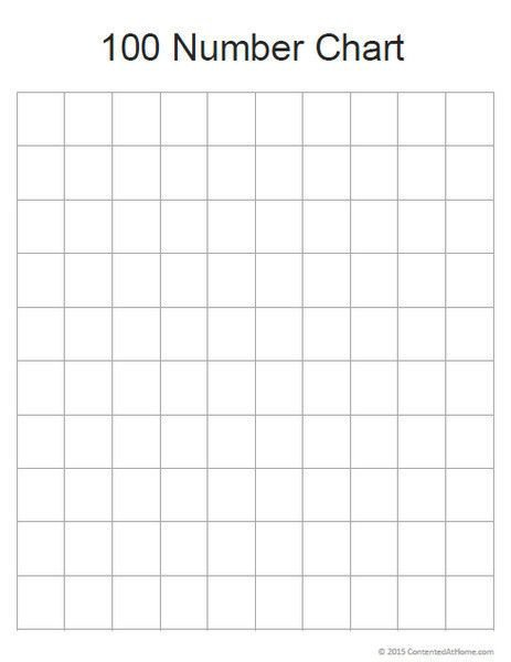 100 Square Raffle Board Free Math Printable Blank 100 Number Chart