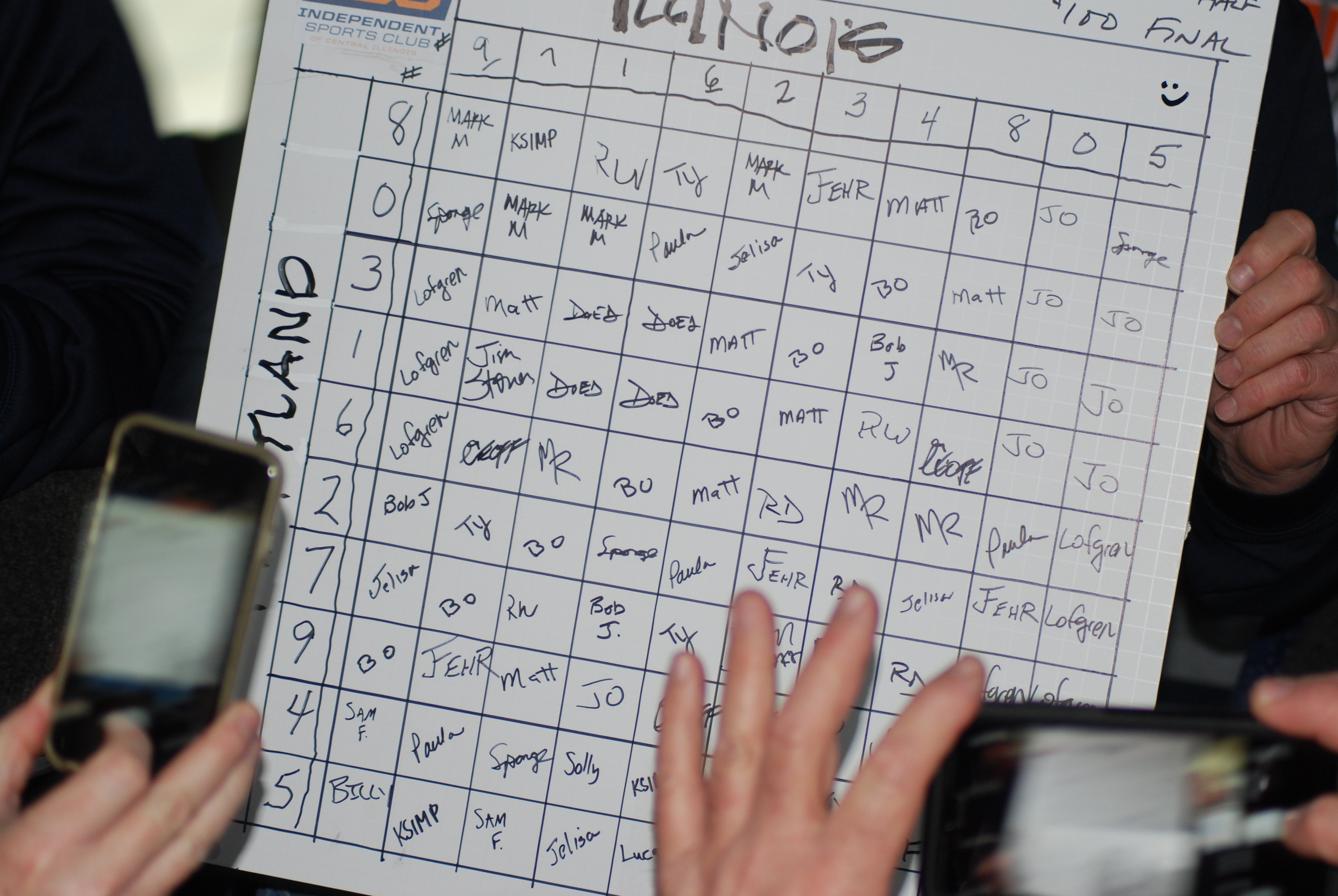 100 Square Raffle Board Ncaa Squares – Independent Sports Club Of Central Illinois
