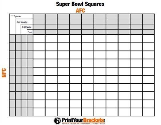 25 Square Football Pool Super Bowl Squares Template