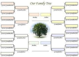 3 Generation Family Tree Free Family Trees for Three Generations Of Two Families