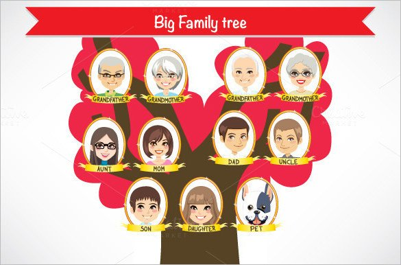 3 Generation Family Tree Three Generation Family Tree Template – 10 Free Word