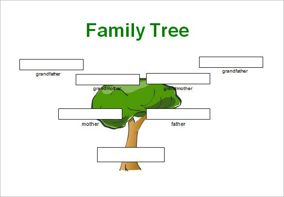 3 Generation Genogram Template 36 Genogram Templates Pdf Word Apple Pages Google
