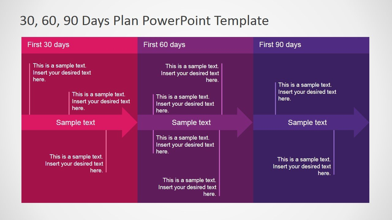30 60 90 Day Template 5 Best 90 Day Plan Templates for Powerpoint