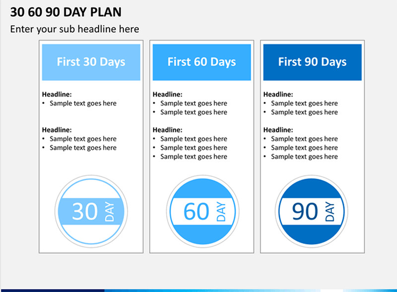 30 60 90 Day Template How to Make A 30 60 90 Day Plan