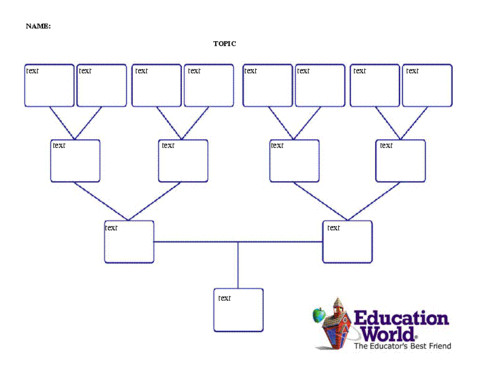 4 Generation Family Tree New 855 Family Health History Worksheet