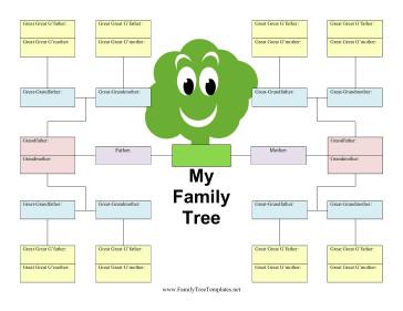 5 Generation Family Tree 5 Generation Kid Family Tree Template