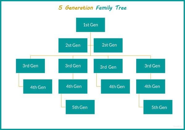 5 Generation Family Tree 51 Family Tree Templates Free Sample Example format