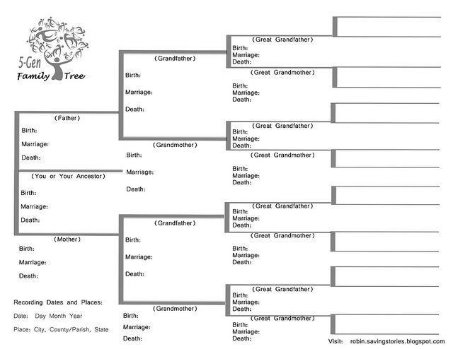 5 Generation Family Tree Five Generation Familytree Chart