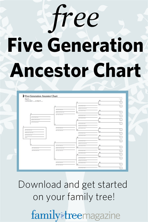5 Generation Family Tree Free forms Five Generation Ancestor Chart