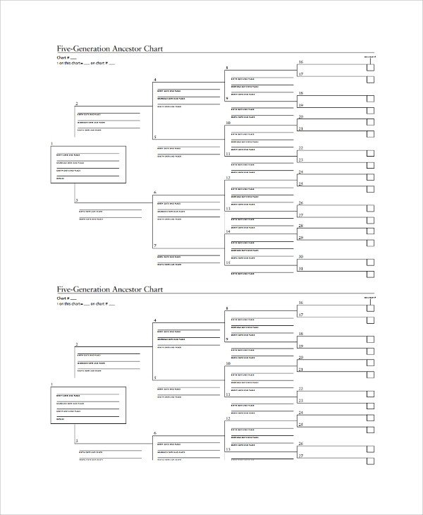 5 Generation Family Tree Sample Family Tree Chart Template 17 Documents In Pdf