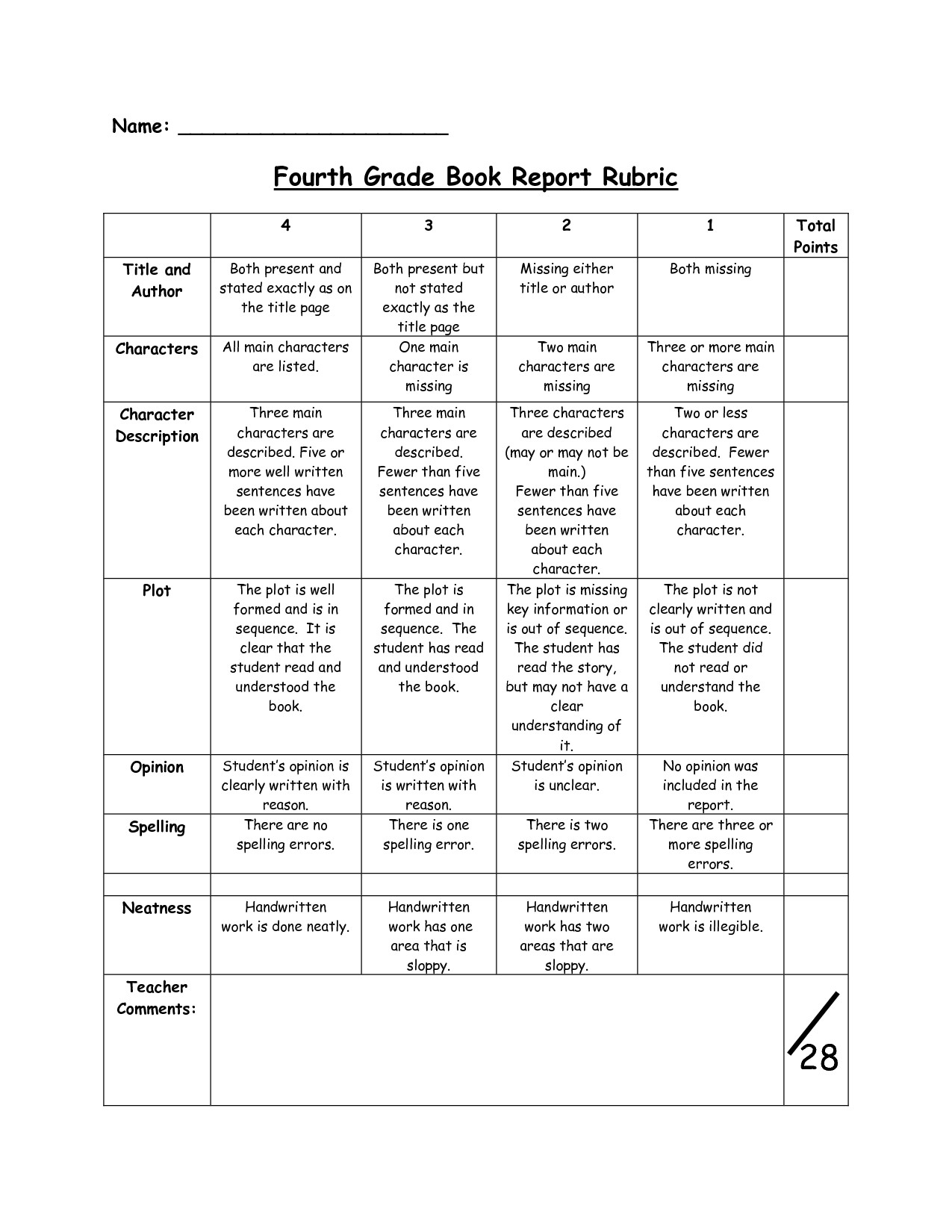 6th Grade Book Report Template Fourth Grade Book Report Rubric Pdf Pdf …