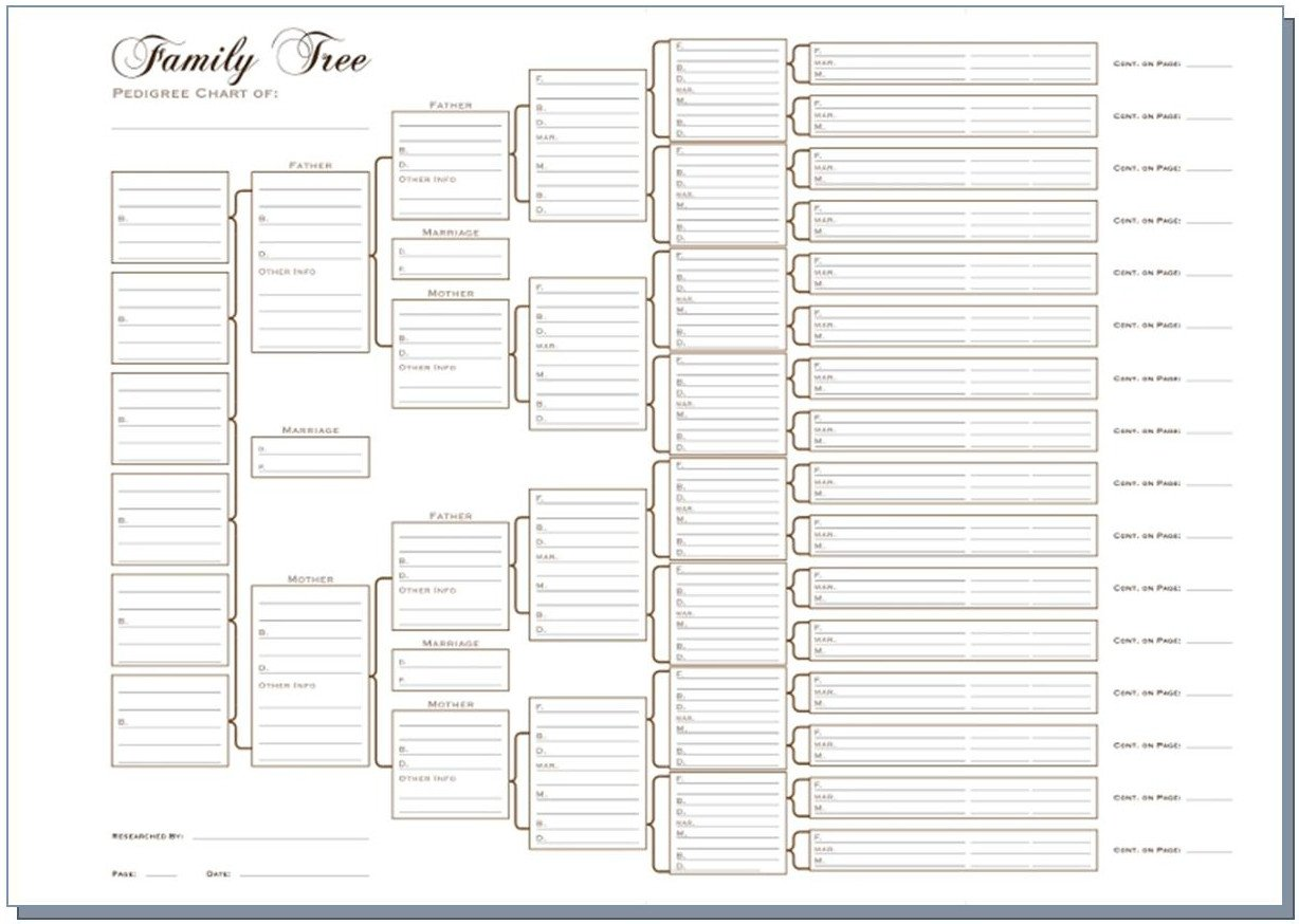 7 Generation Pedigree Chart A3 Six Generation Pedigree Chart