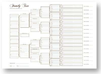 7 Generation Pedigree Chart Blank Family Tree Charts