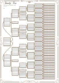 7 Generation Pedigree Chart Family Tree Chart 7 Generation Pedigree Chart Amazon
