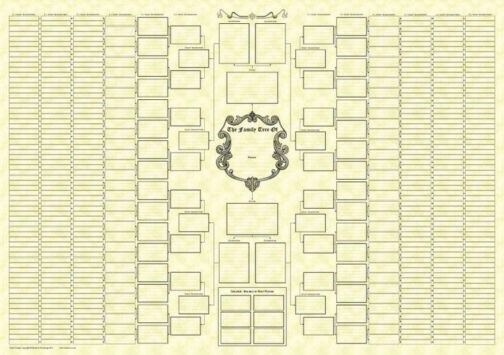 8 Generation Family Tree Template 10 Generation Monochrome Bow Tie Chart