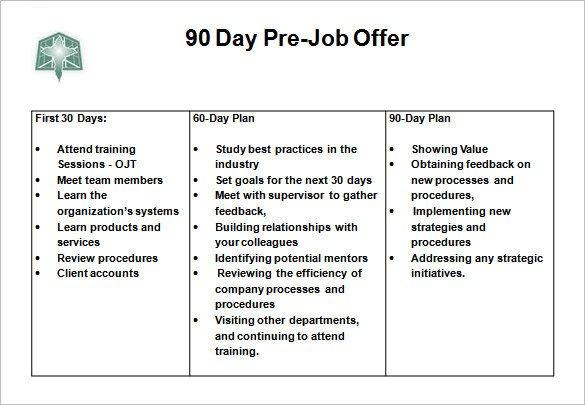 90 Day Action Plan Template 12 30 60 90 Day Action Plan Templates Doc Pdf