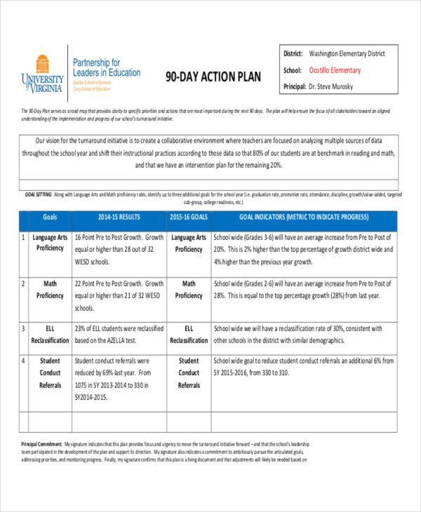 90 Day Action Plan Template 26 Action Plan Templates Word Pdf