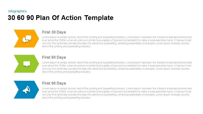 90 Day Action Plan Template 30 60 90 Day Plan Powerpoint Templates for Everyone