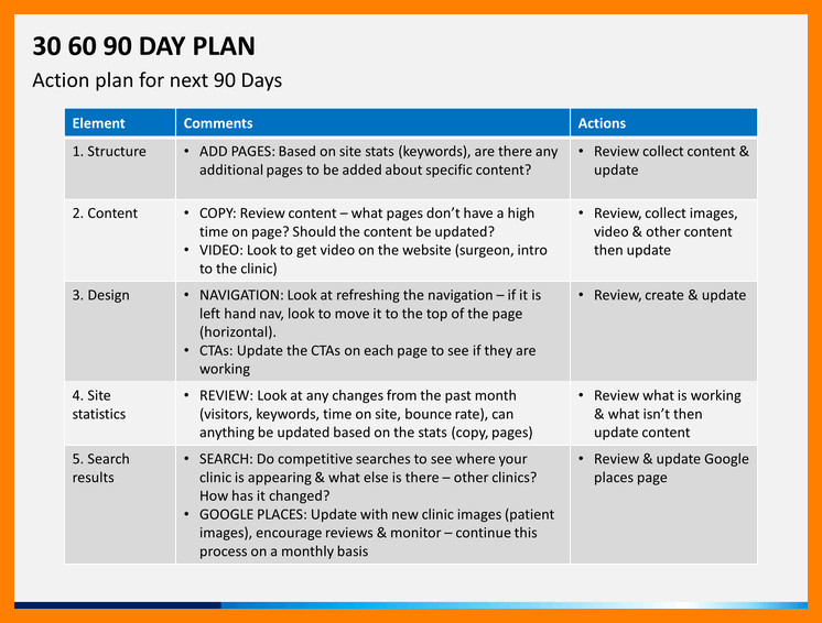 90 Day Action Plan Template 30 60 90 Day Sales Plan Template