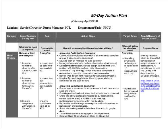 90 Day Action Plan Template 32 30 60 90 Day Plan Templates Word Pages Pdf Google