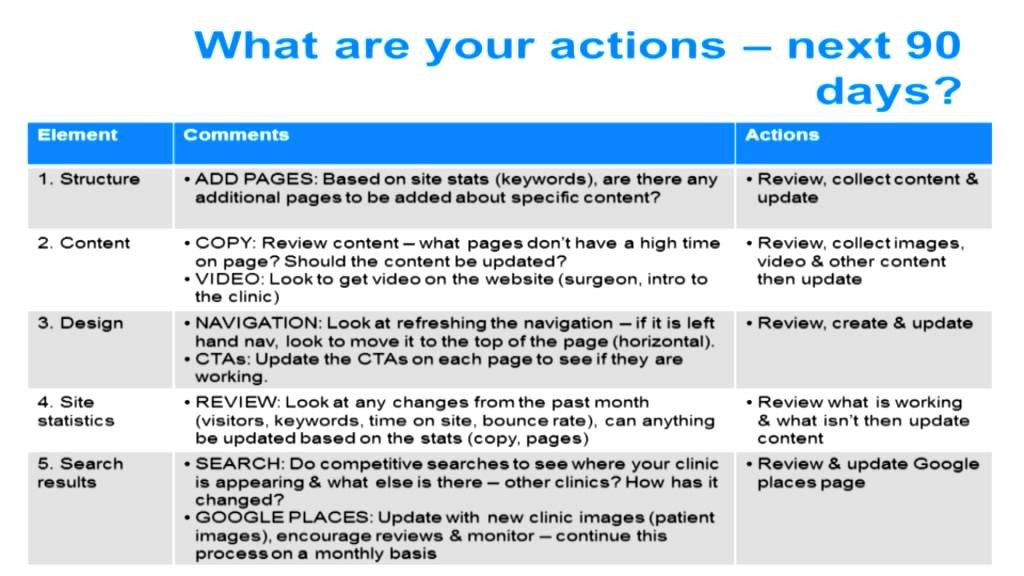 90 Day Action Plan Templates 3 4 90 Day Action Plan