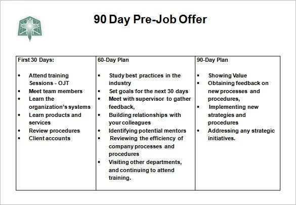 90 Day Business Plan Template 12 30 60 90 Day Action Plan Templates Doc Pdf