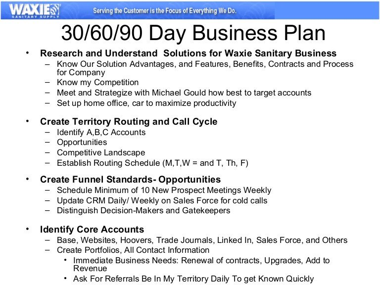 90 Day Business Plan Template 30 60 90 Business Plan