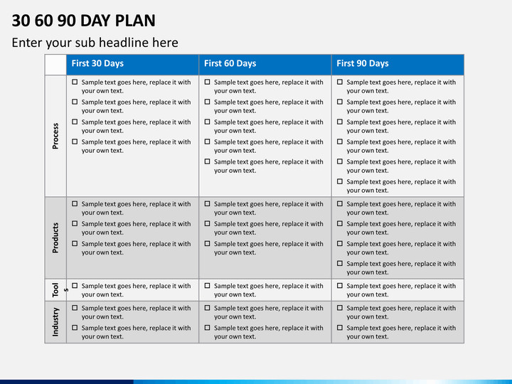 90 Day Business Plan Template 30 60 90 Day Plan Powerpoint Template