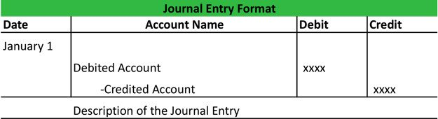 Accounting Journal Entry Template General Journal Accounting Journal Template