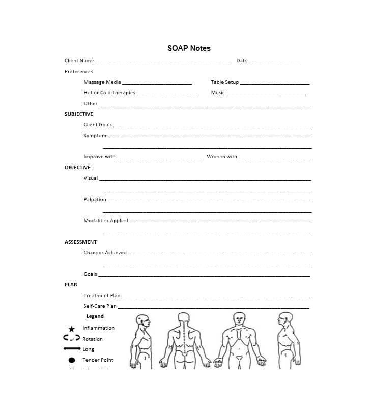 Acupuncture soap Note Template 40 Fantastic soap Note Examples & Templates Template Lab