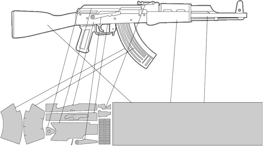 Ak 47 Receiver Template Wrap A Kalashnikov or Saiga Rifle with A Gunskins Ak 47