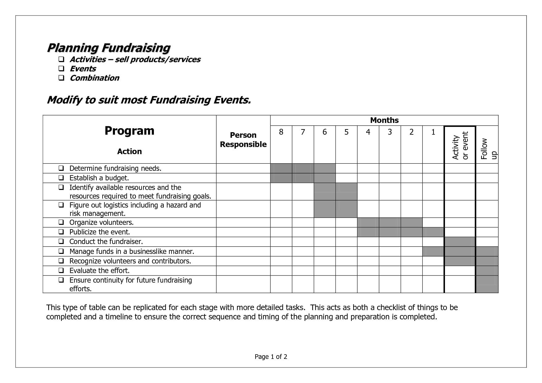 Annual Fundraising Plan Template 9 Nonprofit Fundraising Plan Examples Pdf