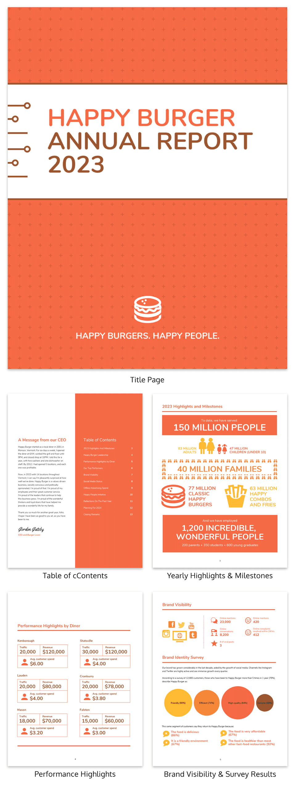 Annual Report Design Templates 50 Customizable Annual Report Design Templates Examples