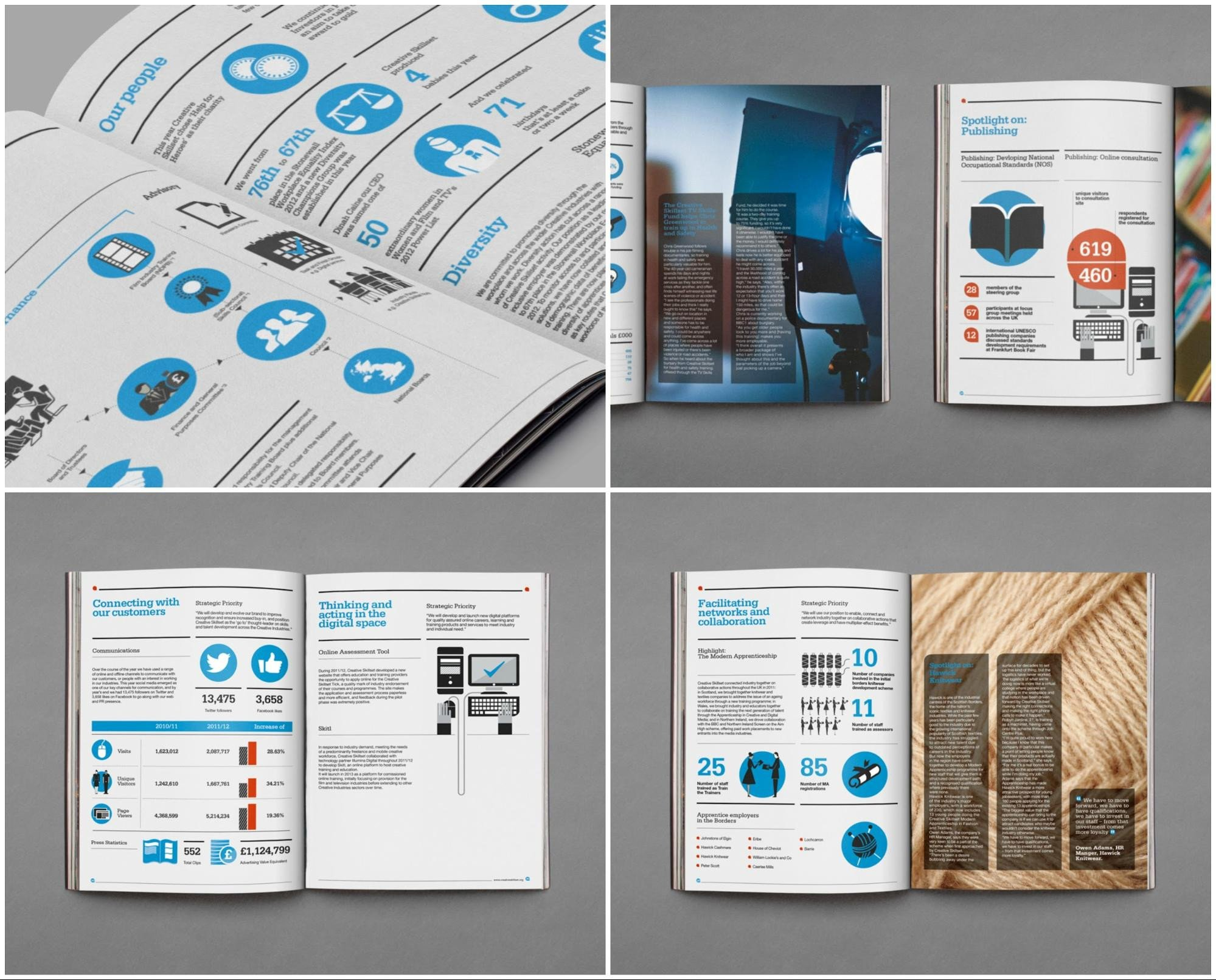 Annual Report Design Templates 55 Customizable Annual Report Templates Examples & Tips