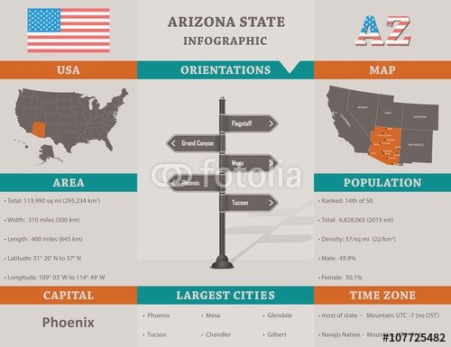 "Arizona Id Template ""usa Arizona State Infographic Template"" Stock Image and"