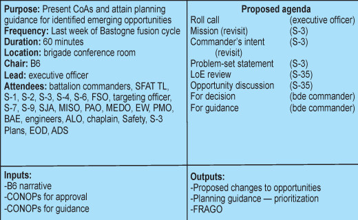 Army Conop Example 27 Of Air force Conops Template