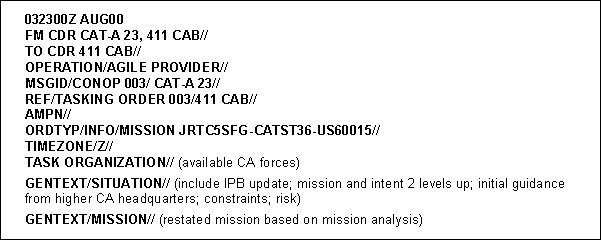 Army Conop Example Concept Of Operations Template Army