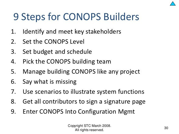 Army Conop Example Conops Template ati Technical Conops and Concepts