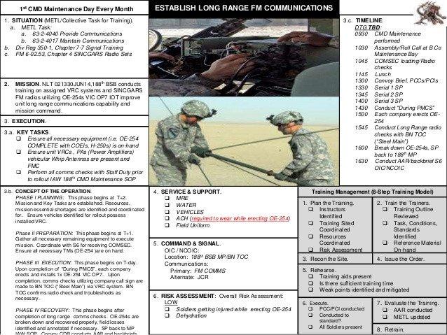 Army Conop Example Long Range Fm Training Conop