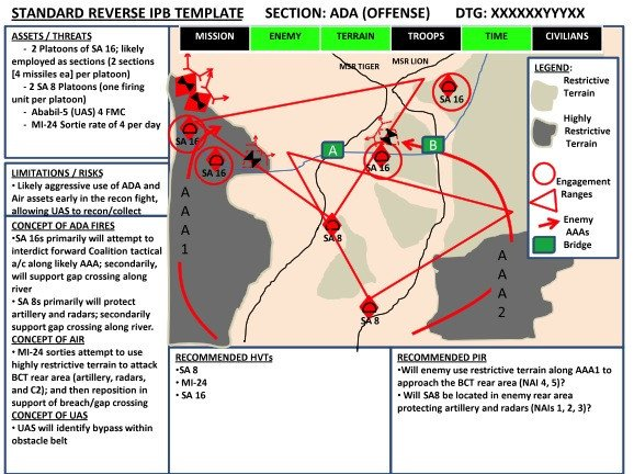 Army Conop Example Reverse Ipb A whole Of Staff Approach to Intelligence
