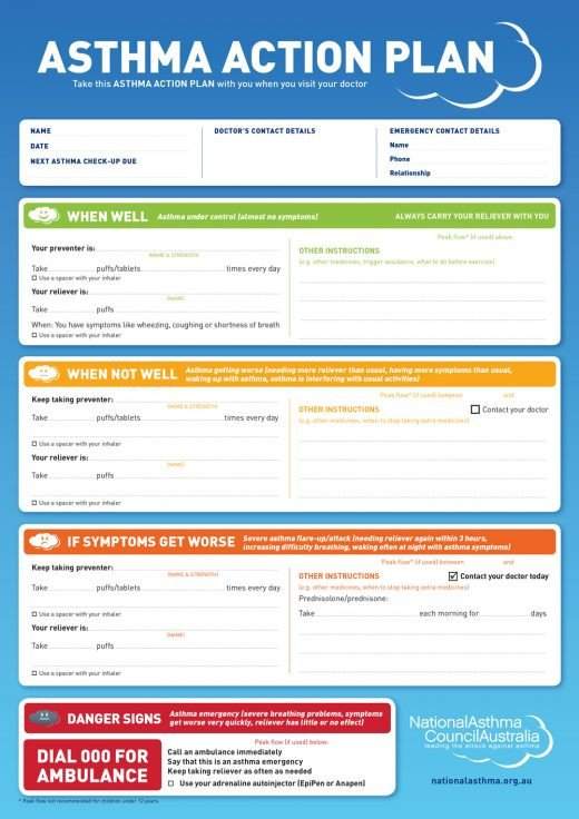 Asthma Action Plan Template asthma Action Plan Library National asthma Council Australia