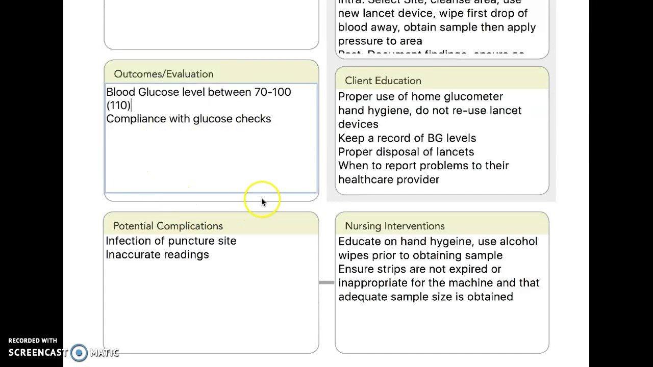 Ati System Disorder Template Example ati Nursing Skill Template