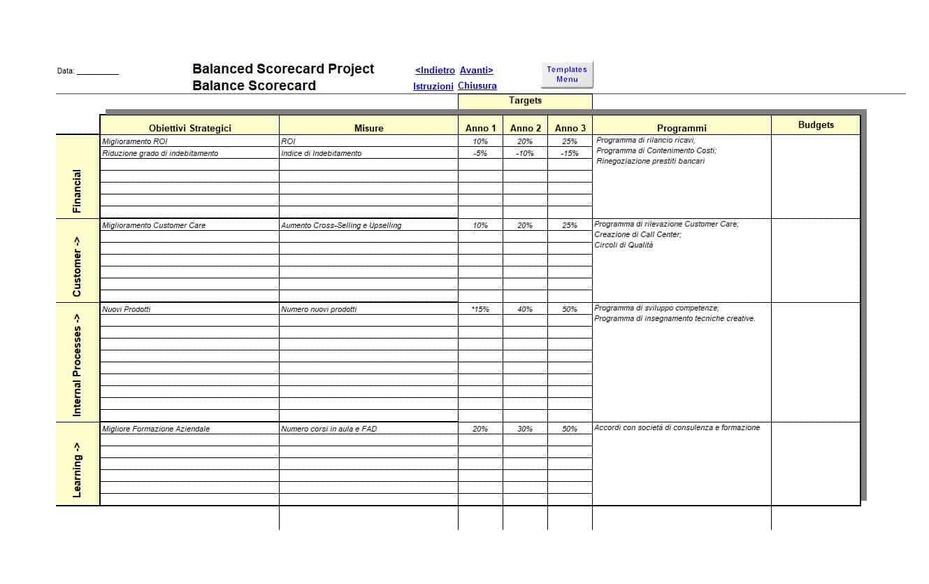 Balanced Scorecard Excel Template 31 Professional Balanced Scorecard Examples & Templates
