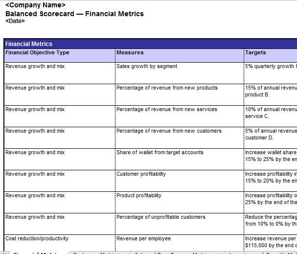 Balanced Scorecard Excel Template Balance Score Card Excel Template Business Templates