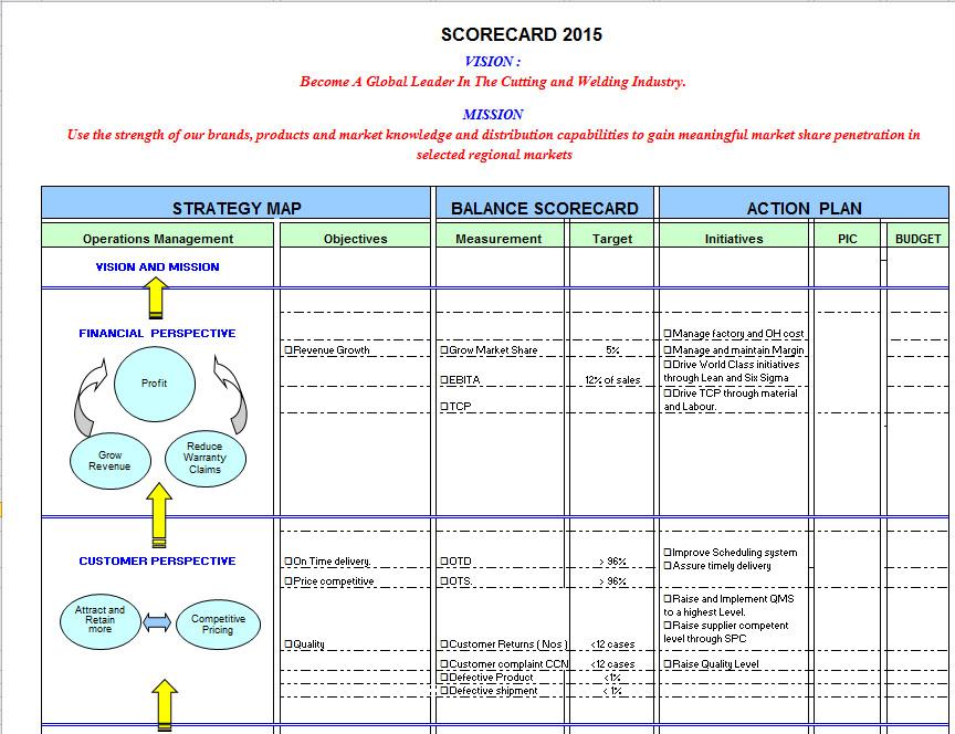 Balanced Scorecard Excel Template Balanced Scorecard Example In Excel